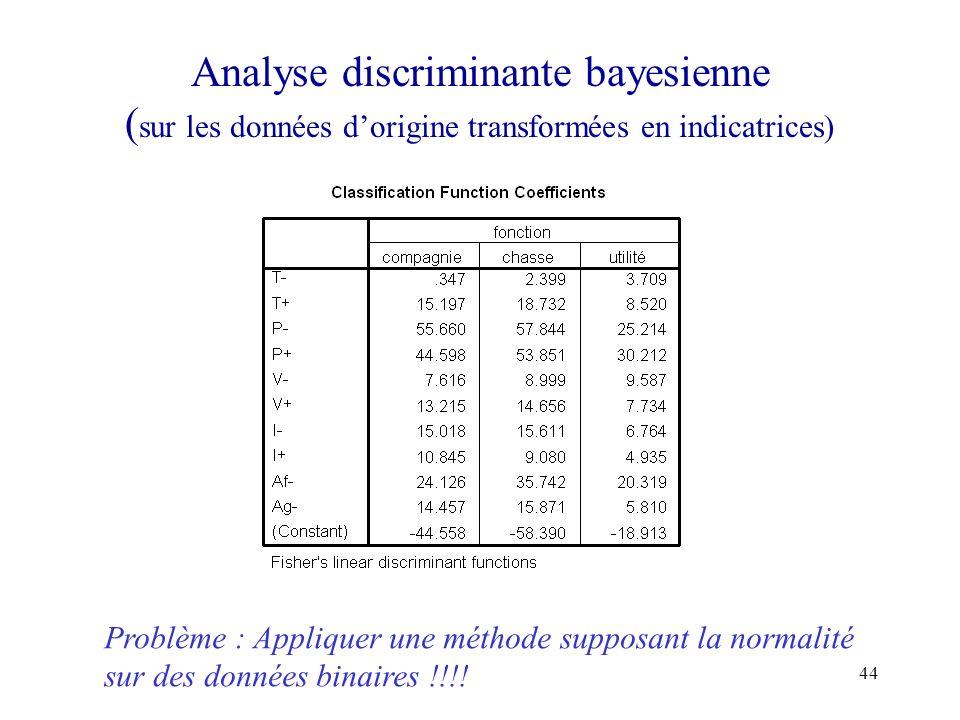 Analyse discriminante bayesienne (sur les données d'origine transformées en indicatrices)