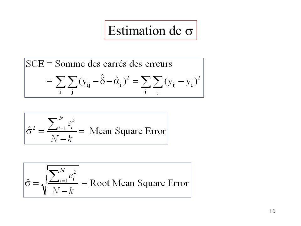Estimation de 