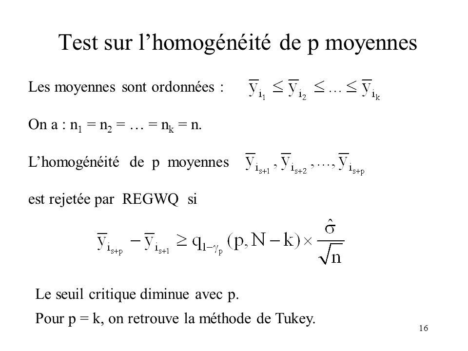 Test sur l'homogénéité de p moyennes