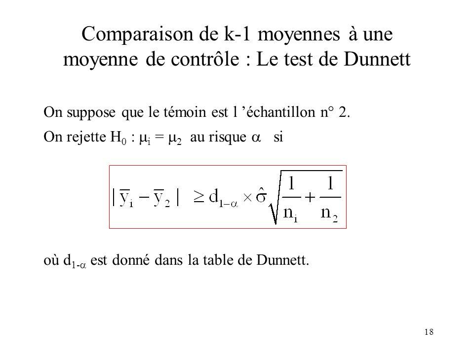 Comparaison de k-1 moyennes à une moyenne de contrôle : Le test de Dunnett