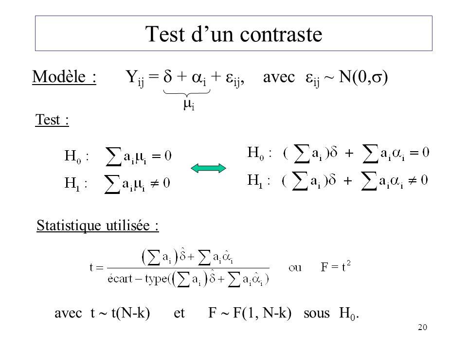 Test d'un contraste Modèle : Yij =  + i + ij, avec ij ~ N(0,) i