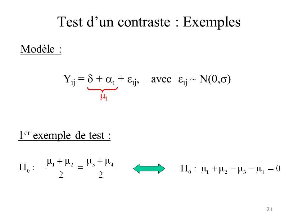 Test d'un contraste : Exemples