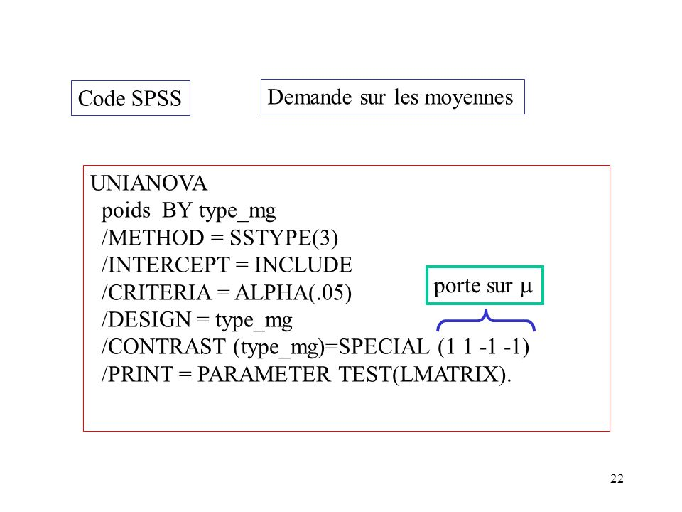 Code SPSS Demande sur les moyennes. UNIANOVA. poids BY type_mg. /METHOD = SSTYPE(3) /INTERCEPT = INCLUDE.