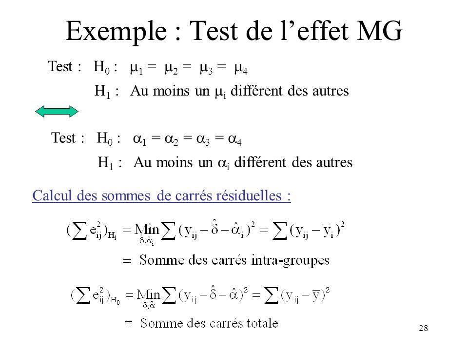 Exemple : Test de l'effet MG