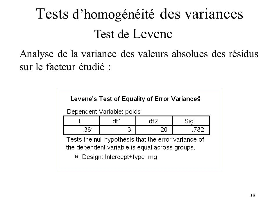 Tests d'homogénéité des variances