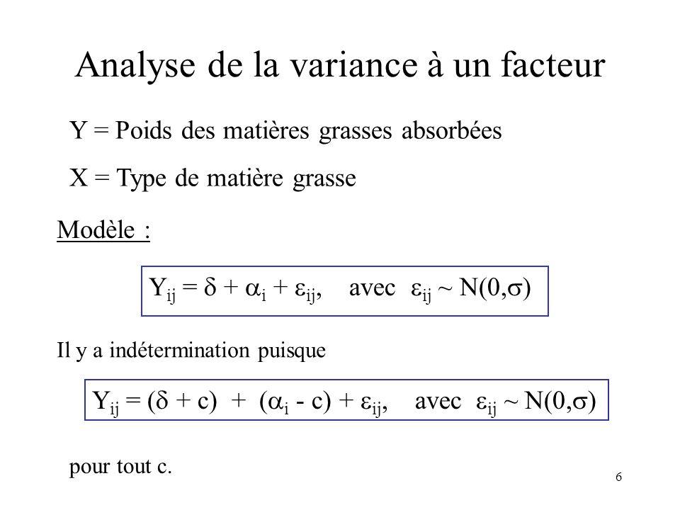 Analyse de la variance à un facteur