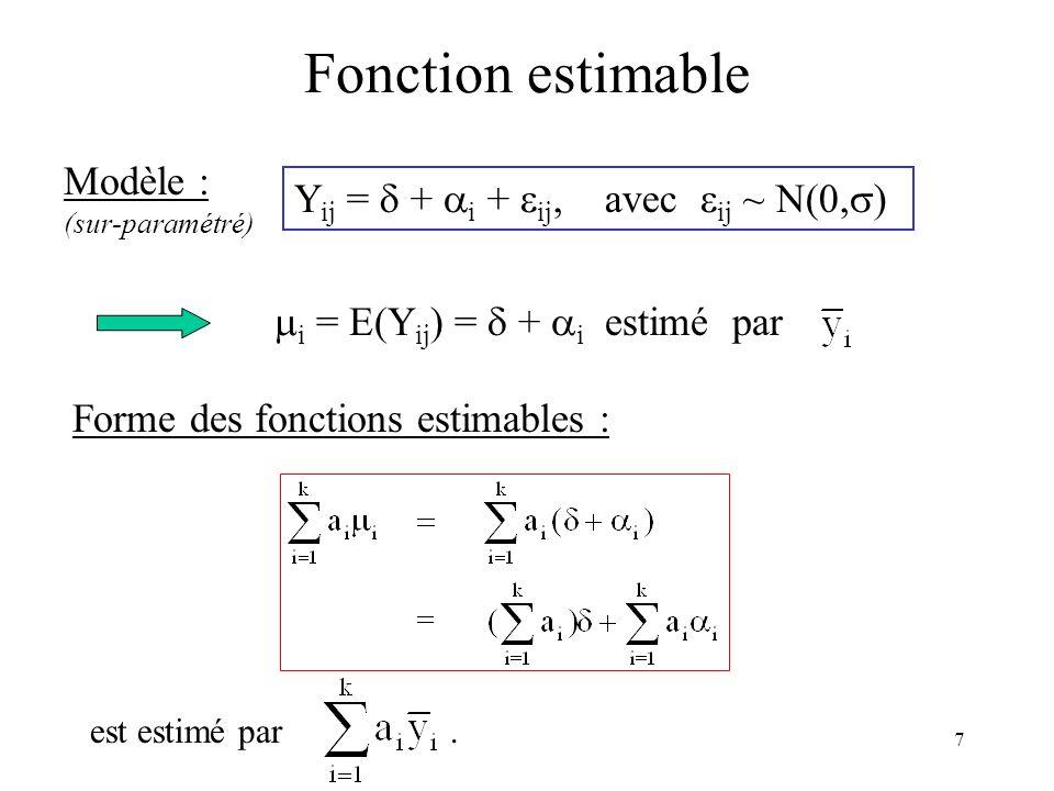 Fonction estimable Modèle : Yij =  + i + ij, avec ij ~ N(0,)