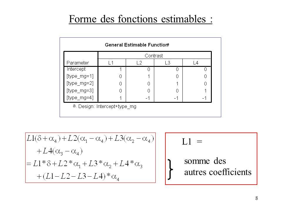 Forme des fonctions estimables :