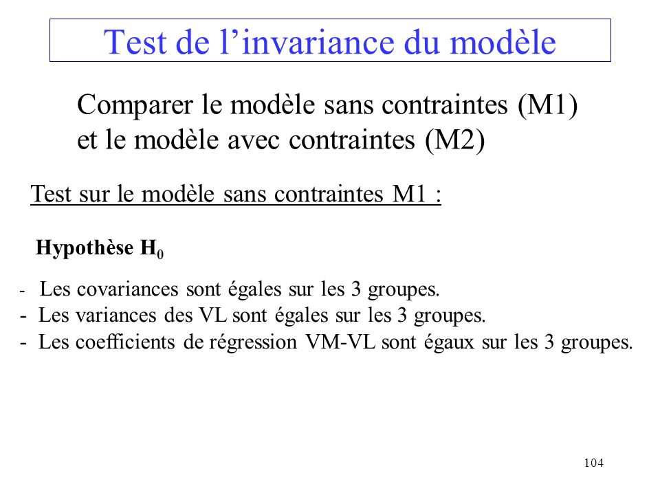 Test de l'invariance du modèle