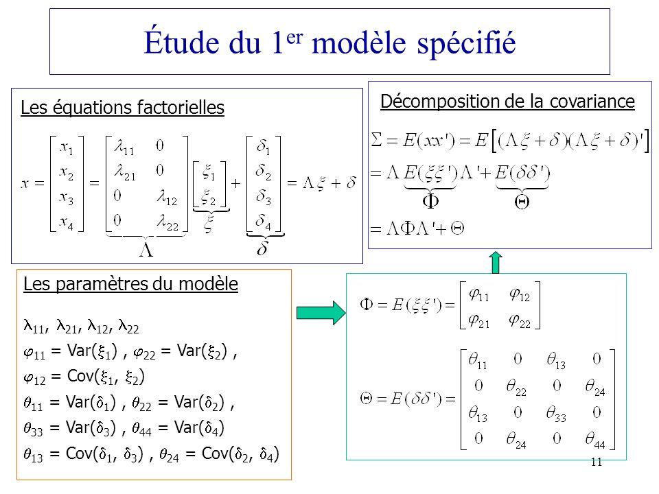 Étude du 1er modèle spécifié