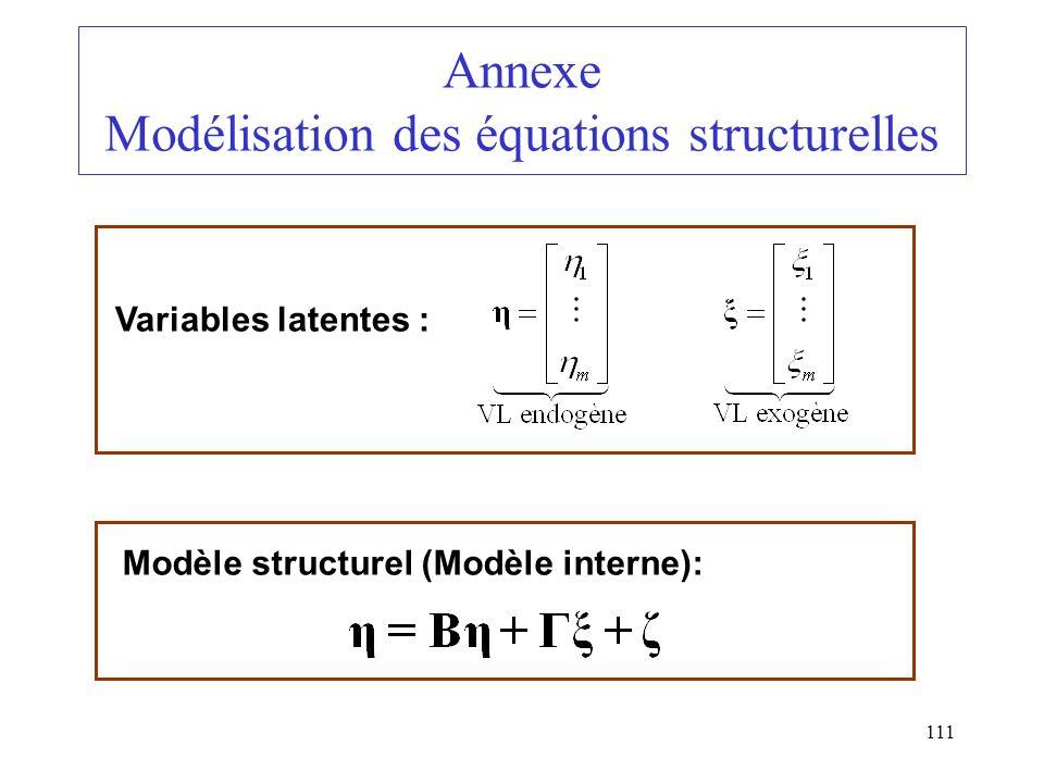 Annexe Modélisation des équations structurelles