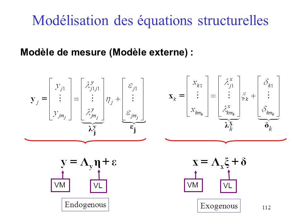 Modélisation des équations structurelles