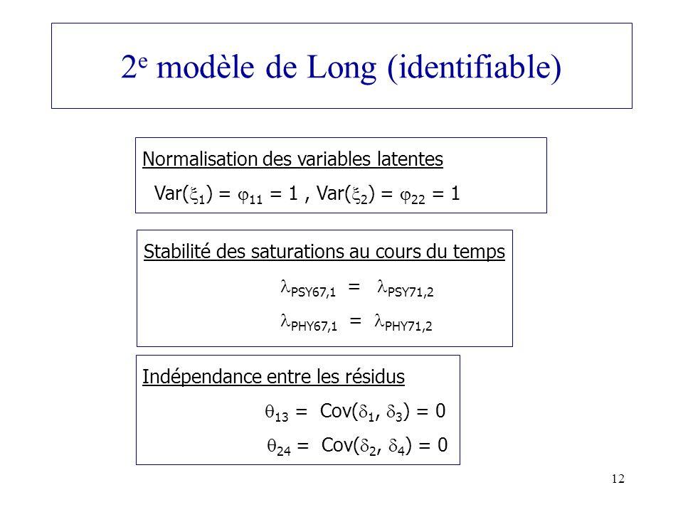 2e modèle de Long (identifiable)