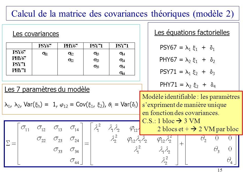 Calcul de la matrice des covariances théoriques (modèle 2)
