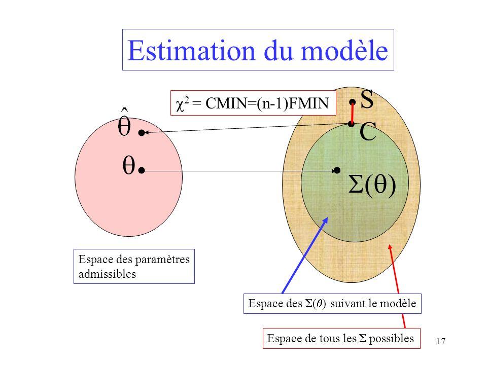 Estimation du modèle S C  ()      2 = CMIN=(n-1)FMIN