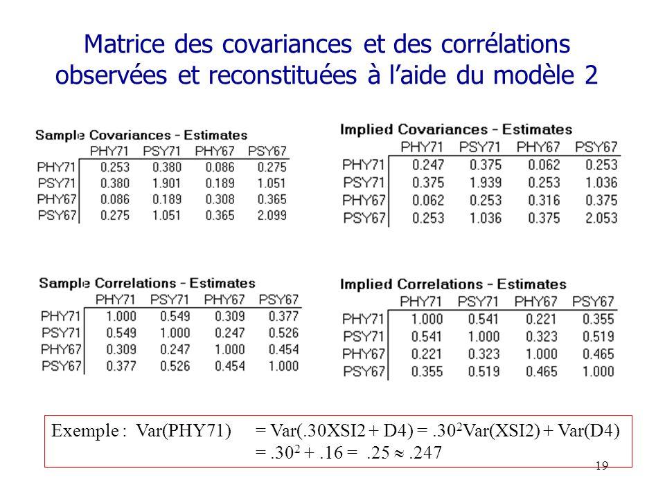 Matrice des covariances et des corrélations observées et reconstituées à l'aide du modèle 2