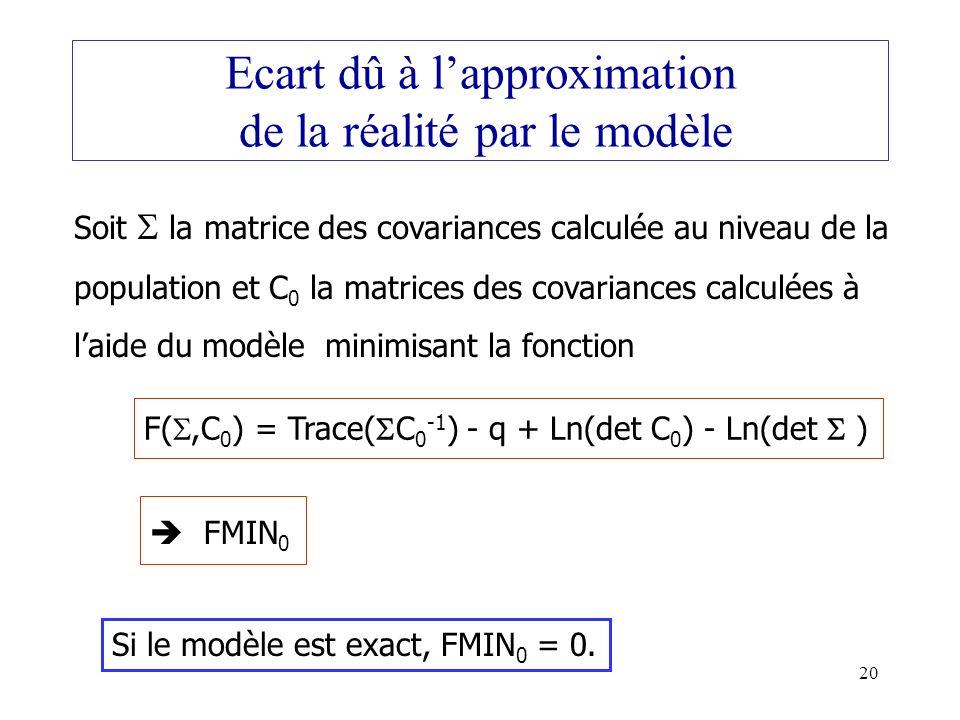 Ecart dû à l'approximation de la réalité par le modèle