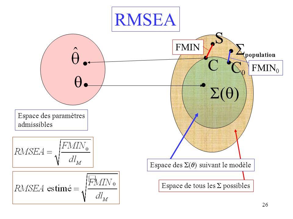 RMSEA S population C C0  ()        FMIN FMIN0
