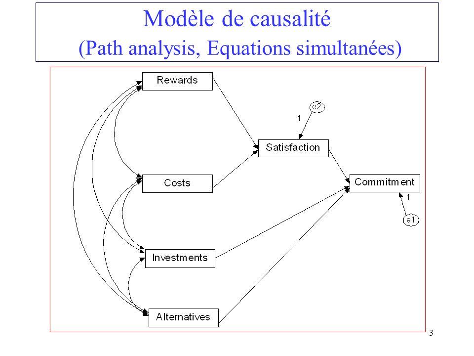 Modèle de causalité (Path analysis, Equations simultanées)