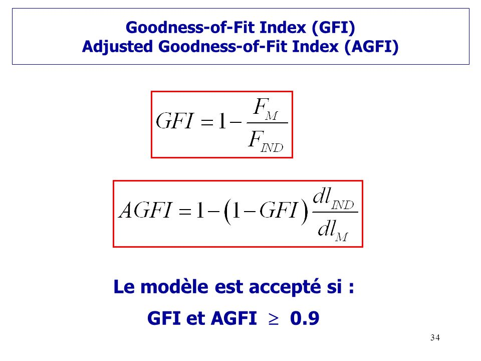 Le modèle est accepté si : GFI et AGFI  0.9
