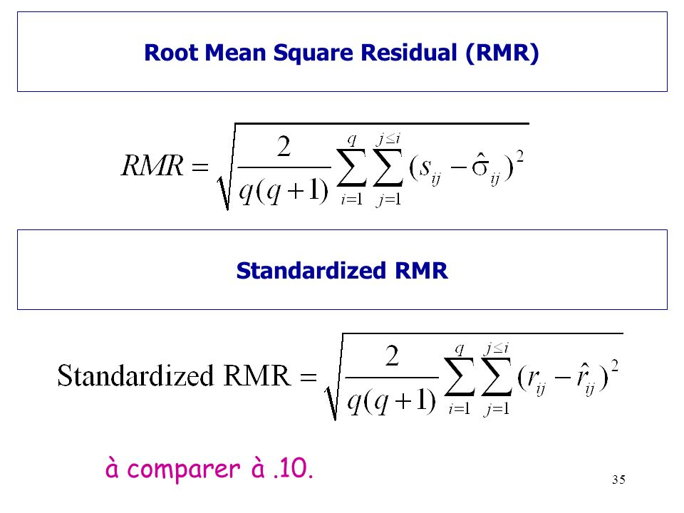 Root Mean Square Residual (RMR)