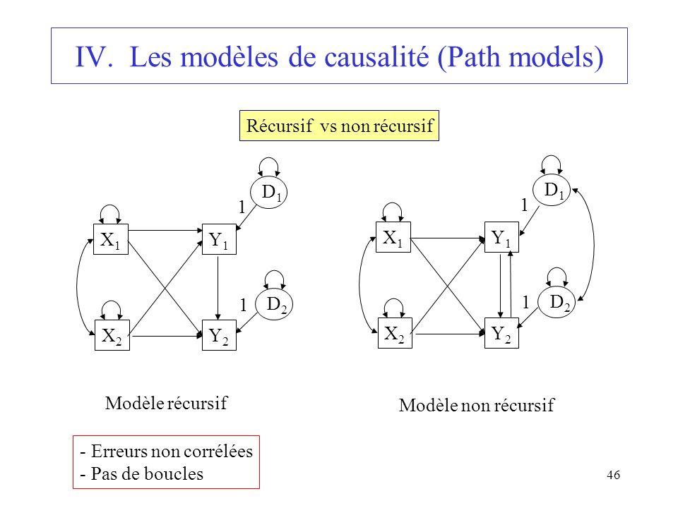 IV. Les modèles de causalité (Path models)
