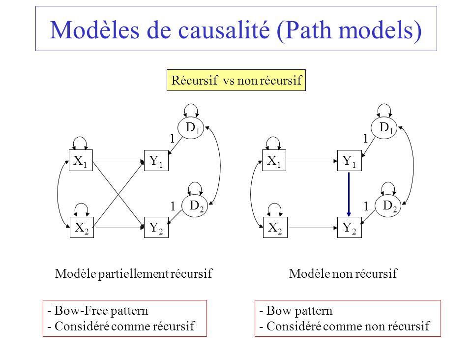 Modèles de causalité (Path models)