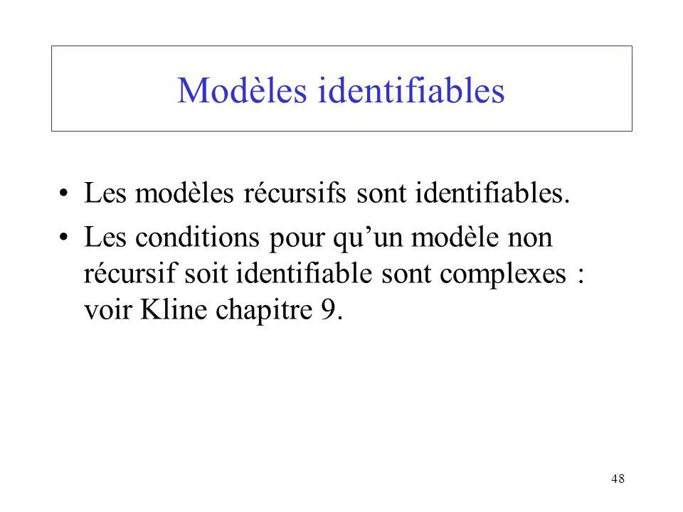 Modèles identifiables