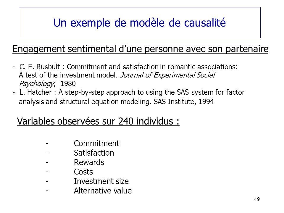 Un exemple de modèle de causalité