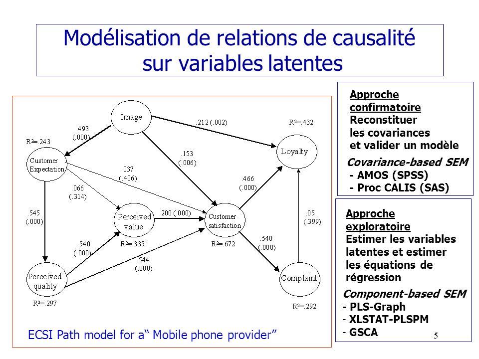 Modélisation de relations de causalité sur variables latentes