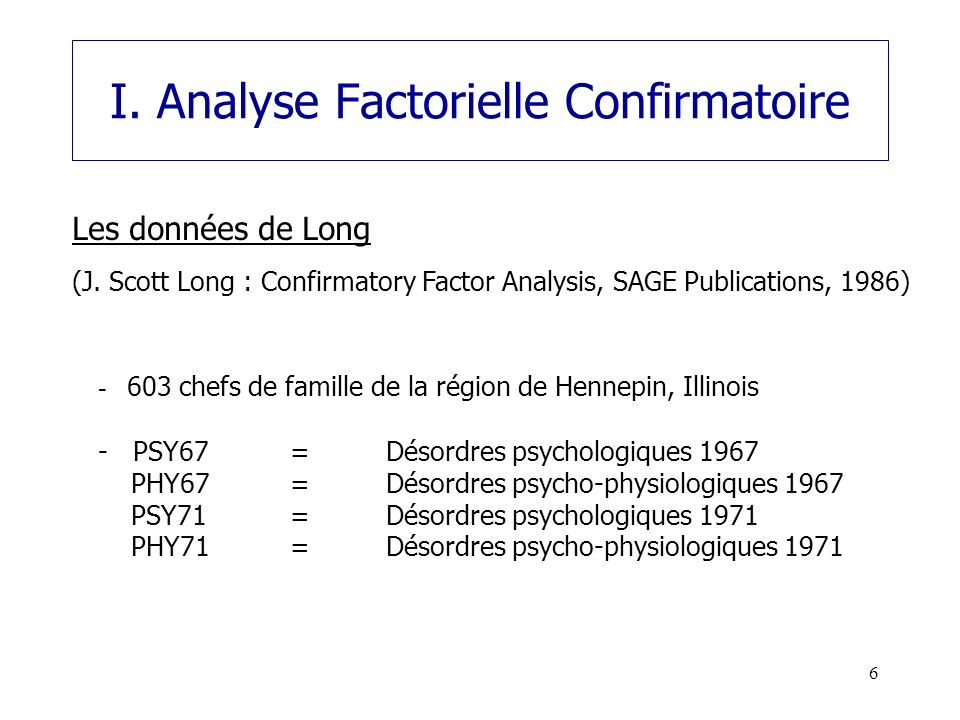 I. Analyse Factorielle Confirmatoire