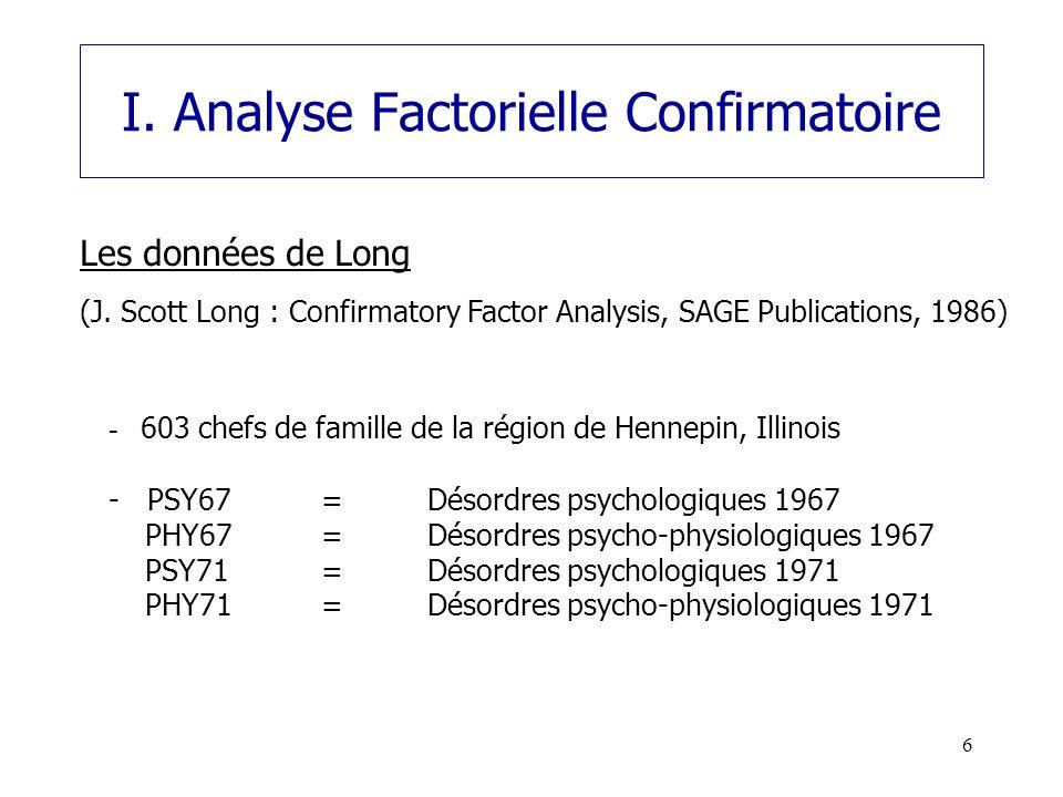 I. Analyse Factorielle Confirmatoire