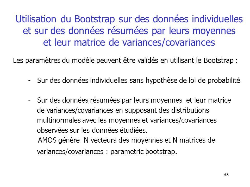 Utilisation du Bootstrap sur des données individuelles et sur des données résumées par leurs moyennes et leur matrice de variances/covariances