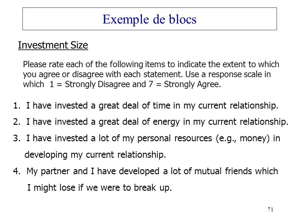 Exemple de blocs Investment Size