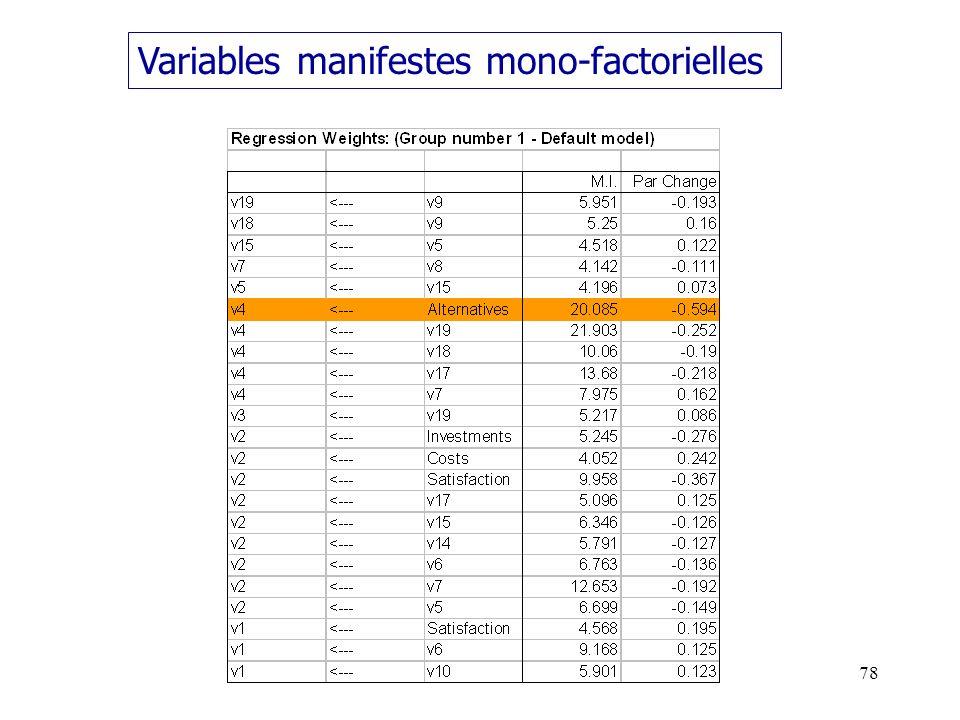 Variables manifestes mono-factorielles