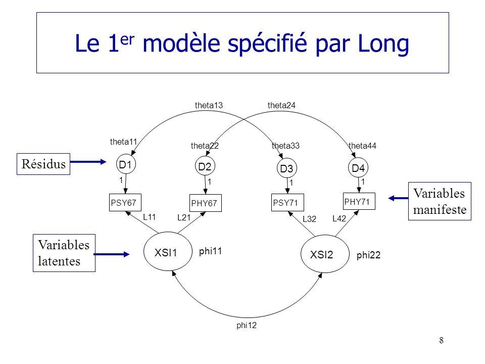 Le 1er modèle spécifié par Long
