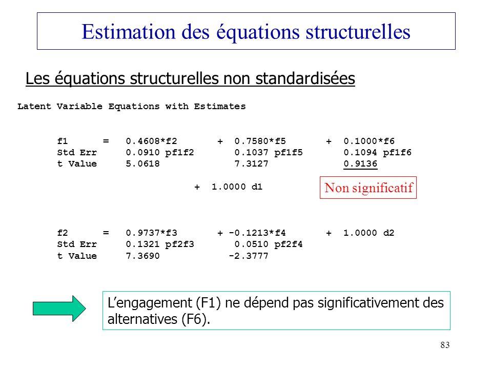 Estimation des équations structurelles