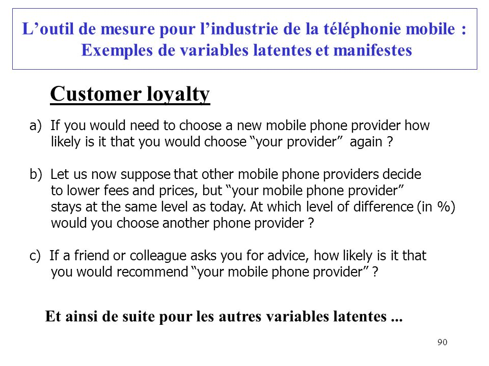 L'outil de mesure pour l'industrie de la téléphonie mobile : Exemples de variables latentes et manifestes