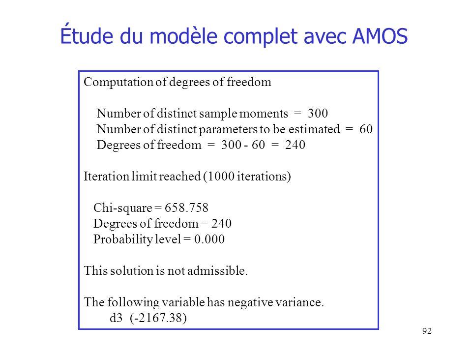 Étude du modèle complet avec AMOS