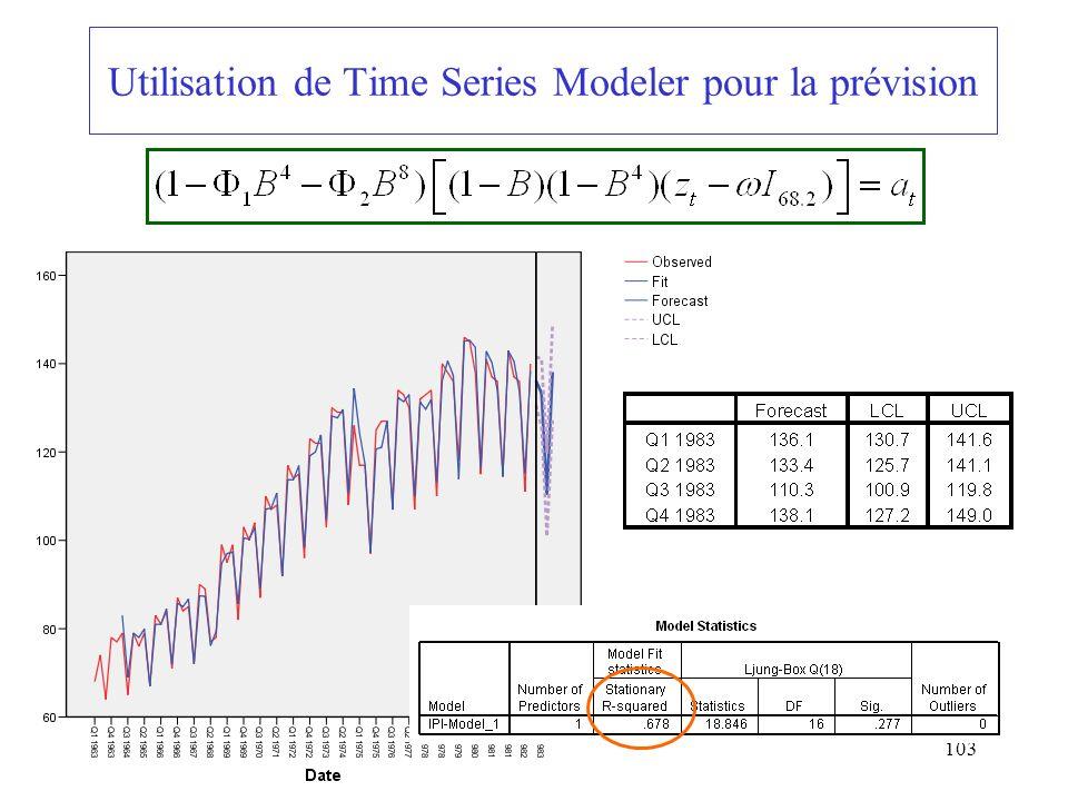 Utilisation de Time Series Modeler pour la prévision
