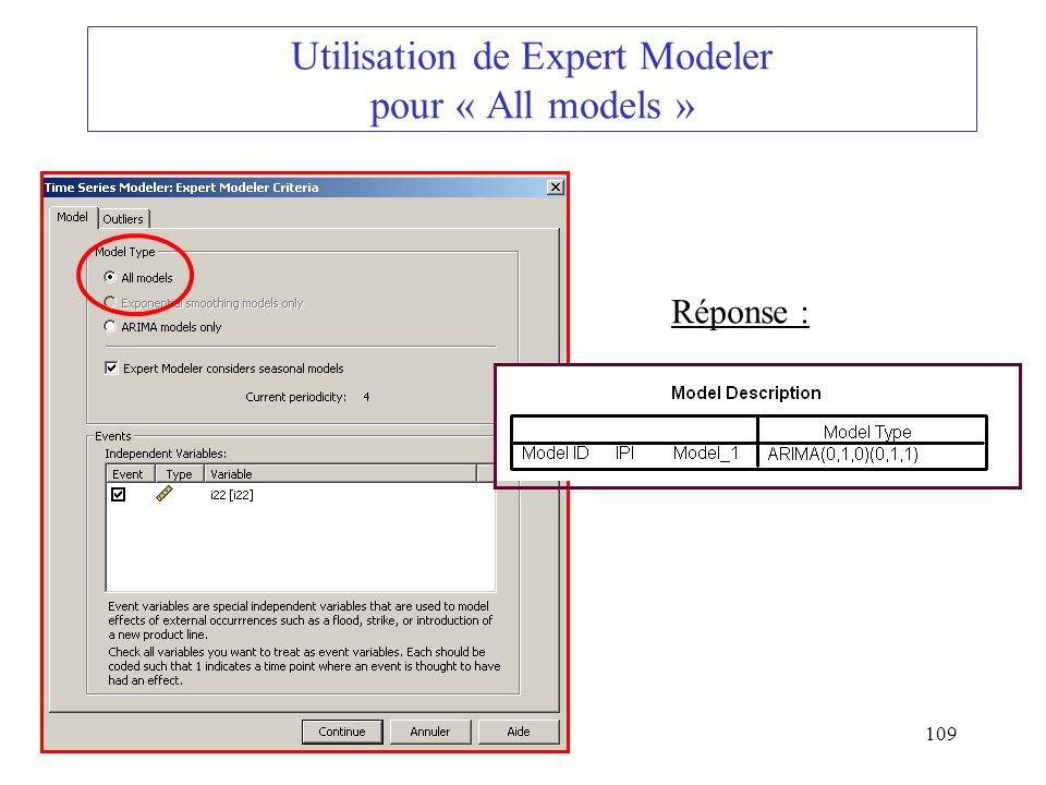 Utilisation de Expert Modeler pour « All models »