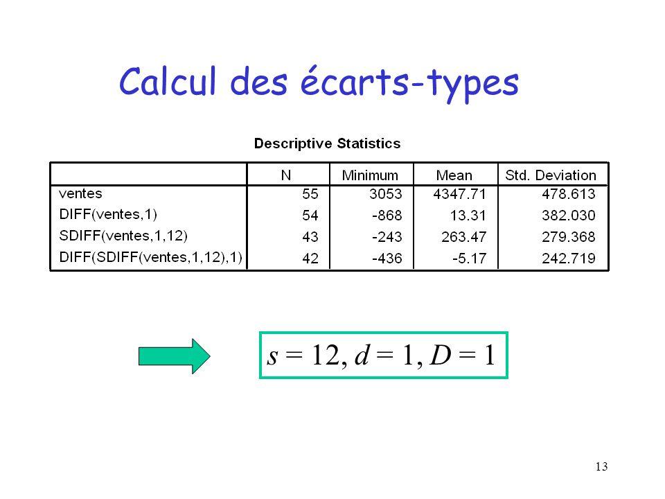 Calcul des écarts-types