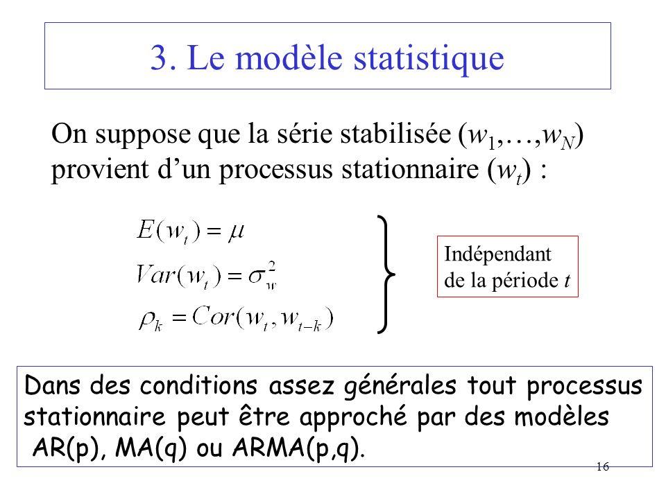 3. Le modèle statistique On suppose que la série stabilisée (w1,…,wN)