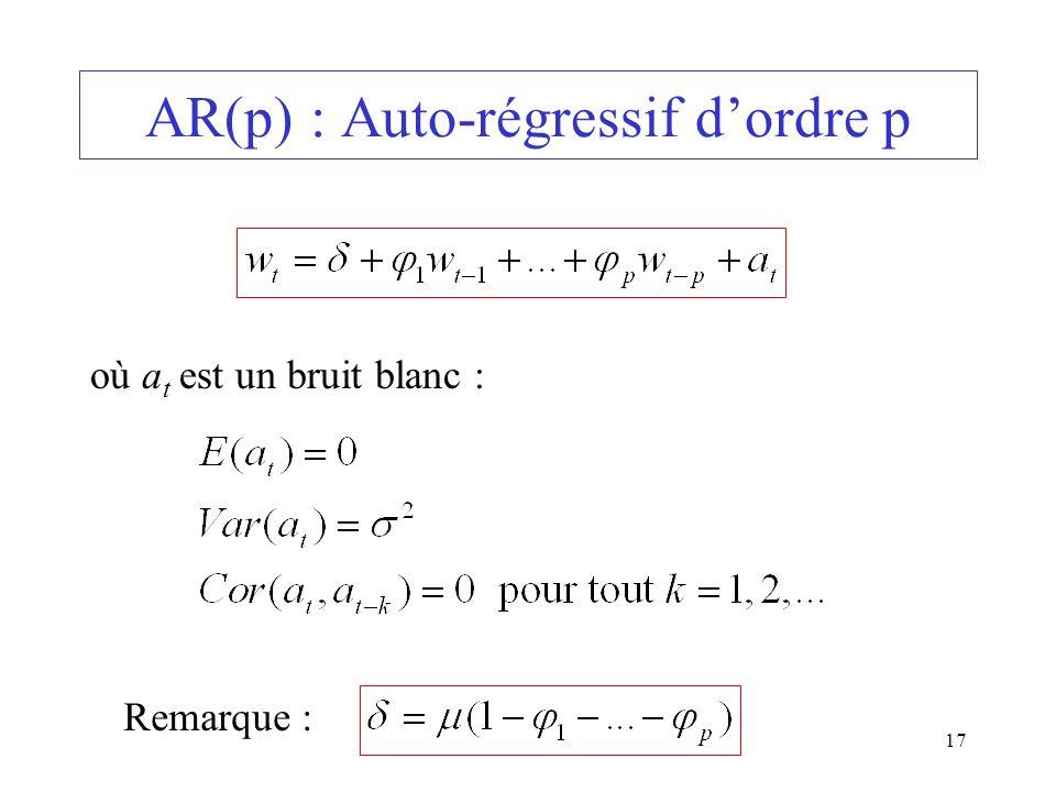 AR(p) : Auto-régressif d'ordre p