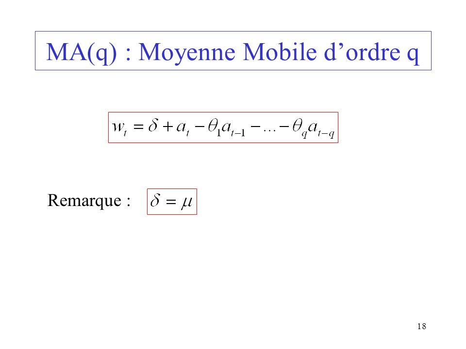 MA(q) : Moyenne Mobile d'ordre q
