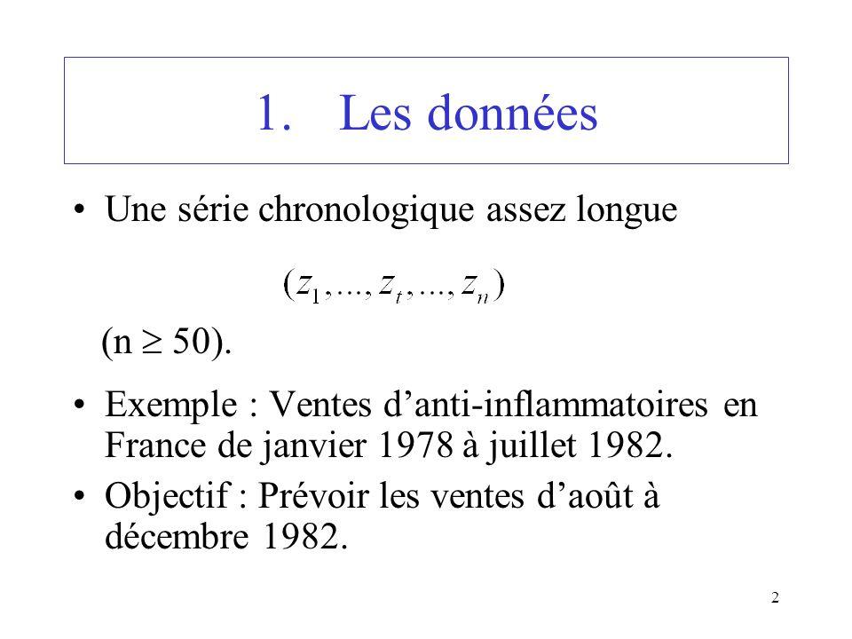 1. Les données Une série chronologique assez longue (n  50).
