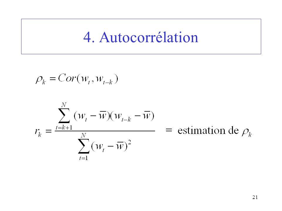4. Autocorrélation