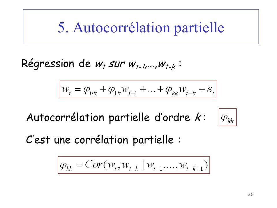 5. Autocorrélation partielle