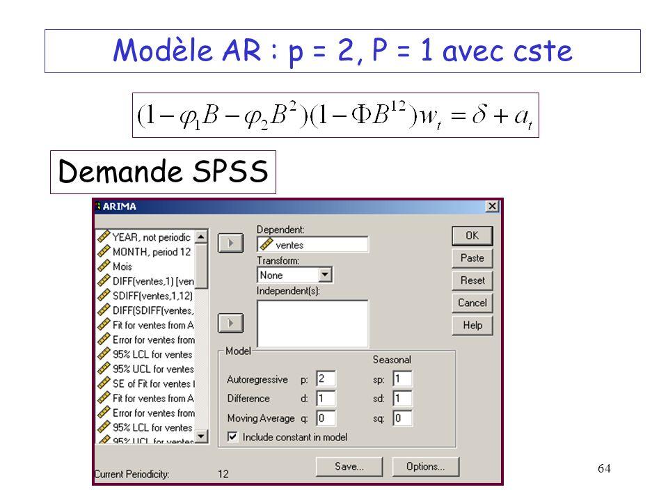 Modèle AR : p = 2, P = 1 avec cste