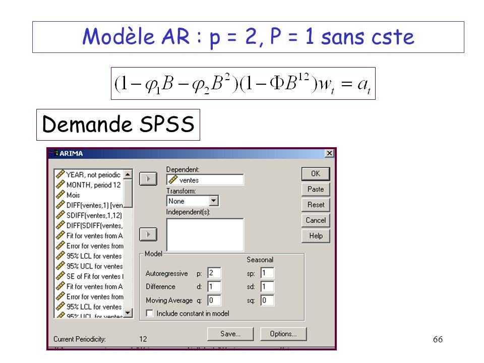Modèle AR : p = 2, P = 1 sans cste